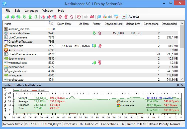 《SeriousBit NetBalancer 9.13.1.2071 Multilingual》